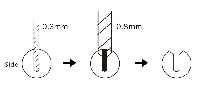 眼球の作り方2
