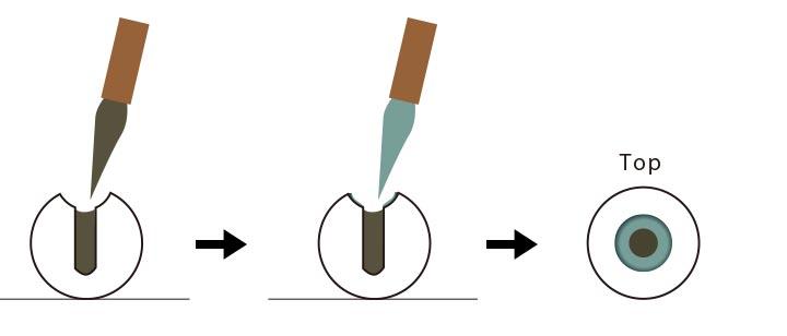眼球の作り方3