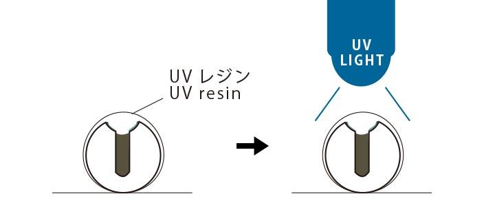 眼球の作り方4